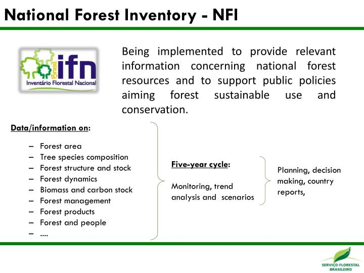 National Forest Inventory - NFI