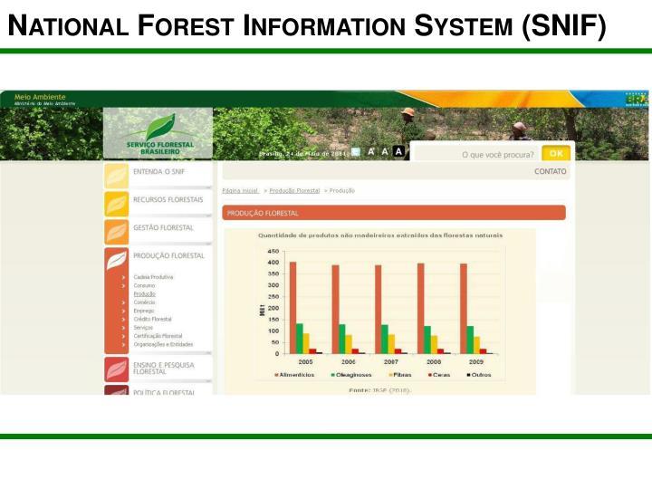 National Forest Information System (SNIF)