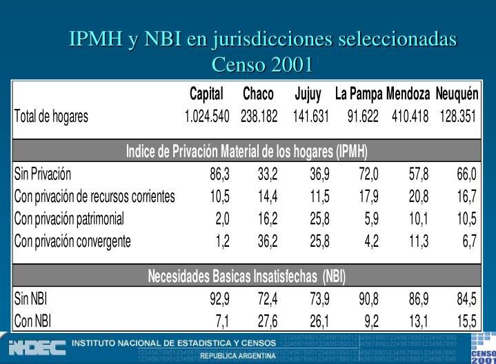 IPMH y NBI en jurisdicciones seleccionadas