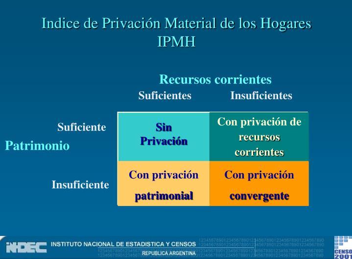 Indice de Privación Material de los Hogares IPMH