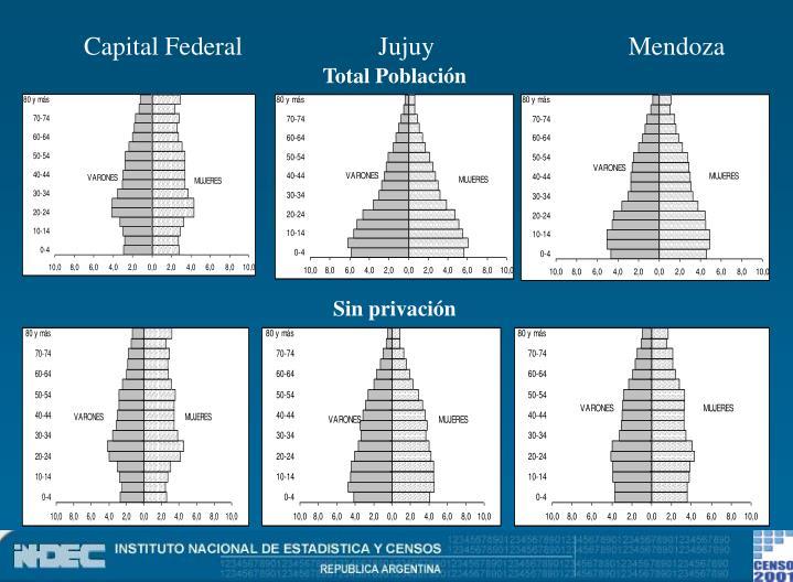 Capital Federal                     Jujuy                              Mendoza