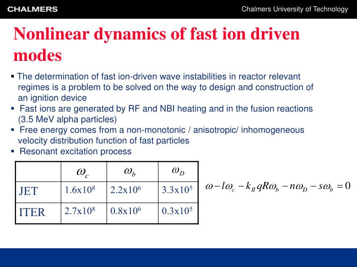 Nonlinear dynamics of fast ion driven modes