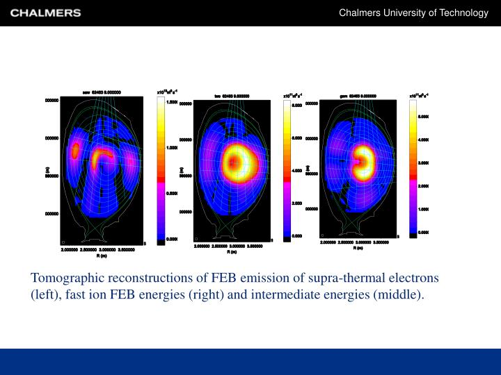 Tomographic reconstructions of FEB emission of supra-thermal electrons (left), fast ion FEB energies (right) and intermediate energies (middle).