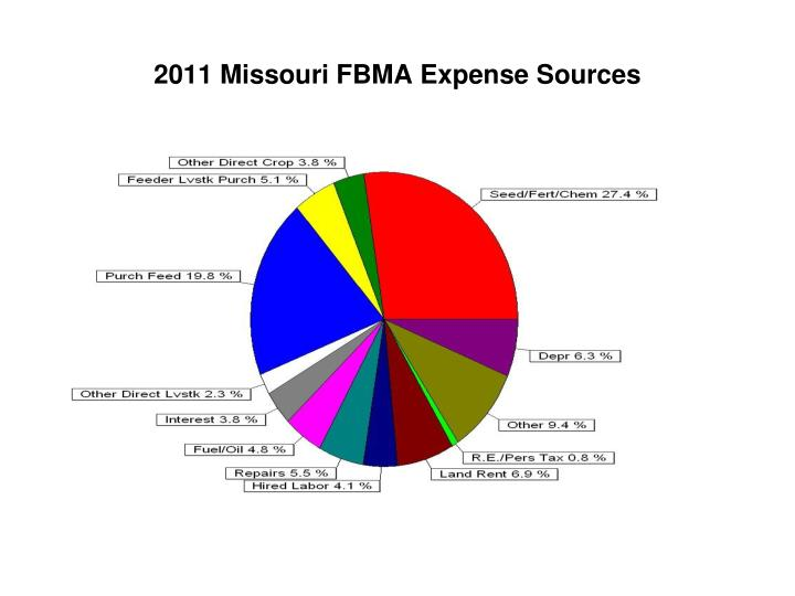 2011 Missouri FBMA Expense Sources