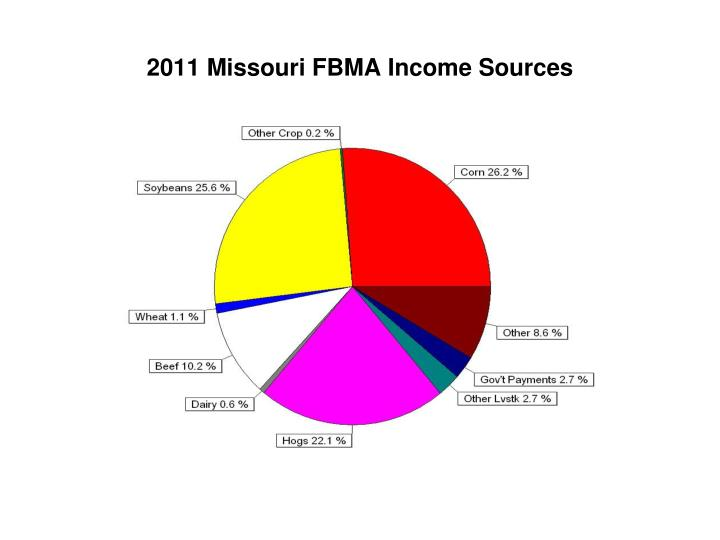 2011 Missouri FBMA Income Sources