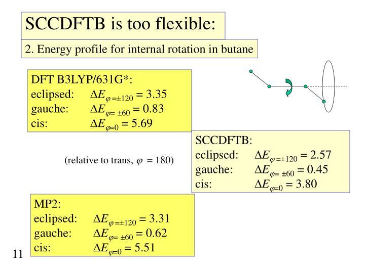 SCCDFTB is too flexible: