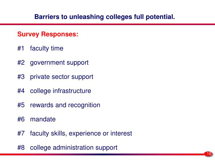 Barriers to unleashing colleges full potential.