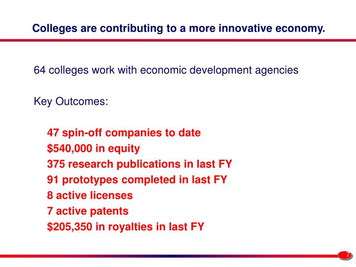 Colleges are contributing to a more innovative economy.