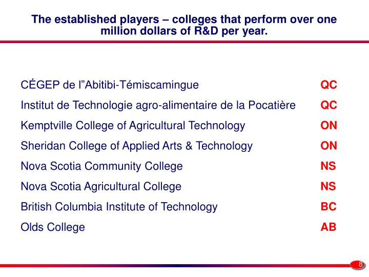 The established players – colleges that perform over one million dollars of R&D per year.