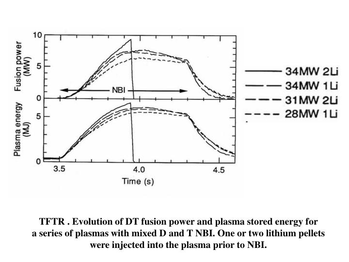 TFTR . Evolution of DT fusion power and plasma stored energy for