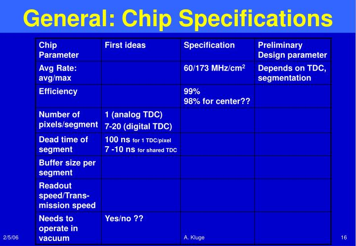 General: Chip Specifications