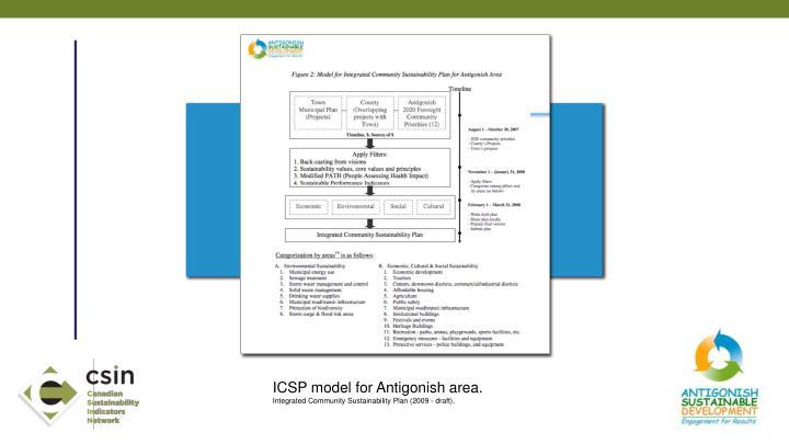 ICSP model for Antigonish area.
