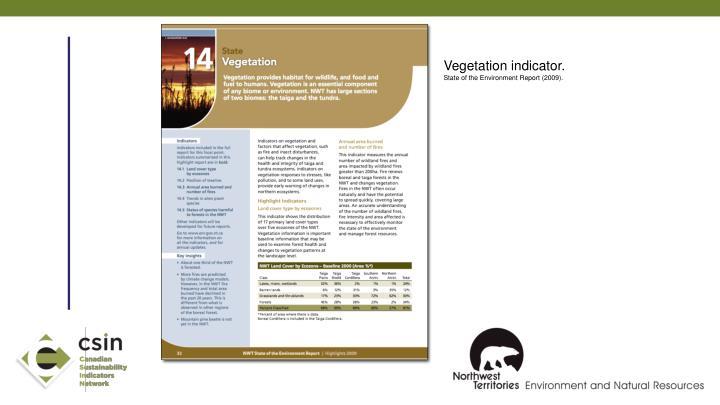 Vegetation indicator.