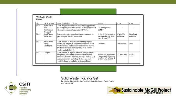 Solid Waste Indicator Set