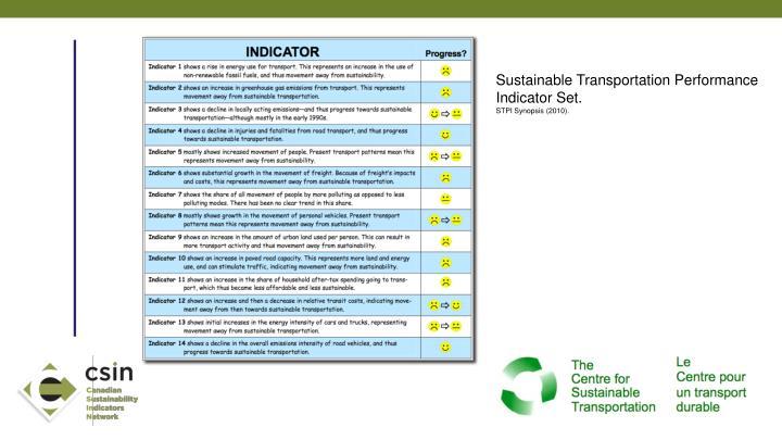 Sustainable Transportation Performance Indicator Set.