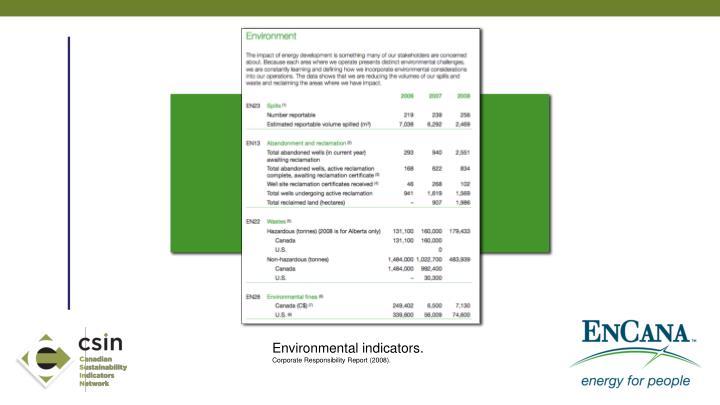 Environmental indicators.