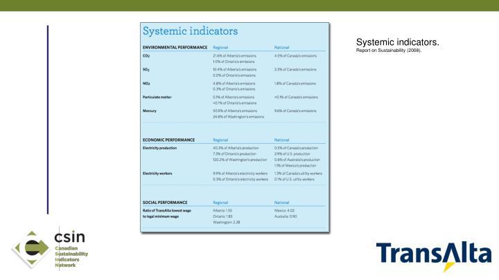 Systemic indicators.