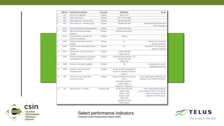 Select performance indicators.