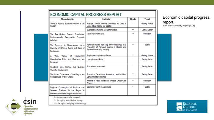 Economic capital progress report.