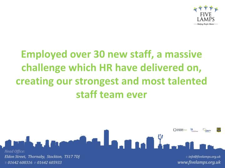 Employed over 30 new staff, a massive challenge which HR have delivered on, creating our strongest and most talented staff team ever