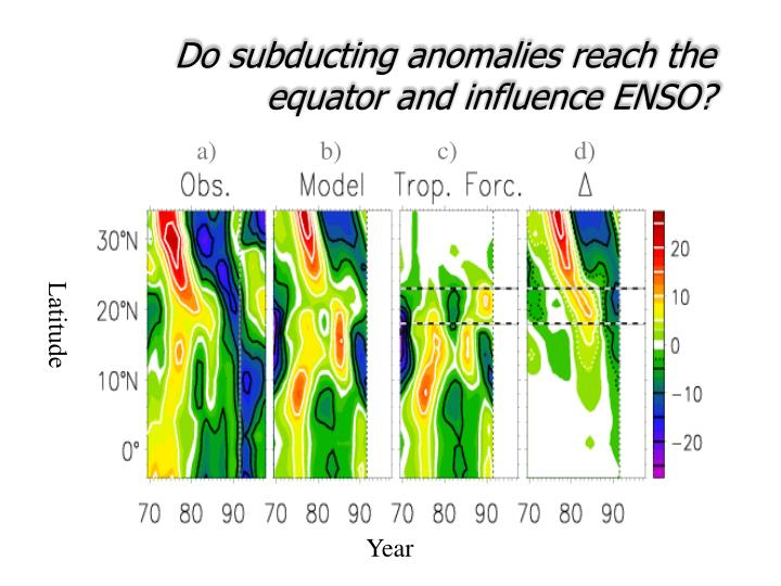 Do subducting anomalies reach the equator and influence ENSO?