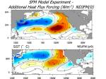 sfm model experiment additional heat flux forcing wm 2 ndjfm 0