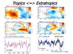 tropics extratropics