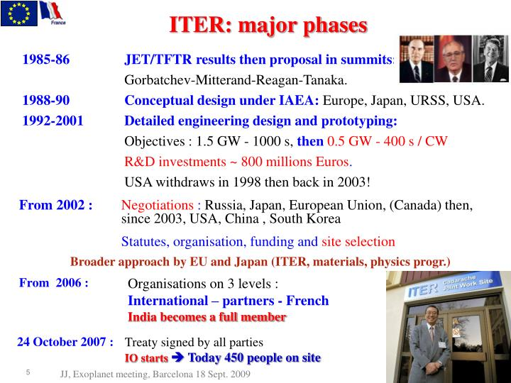 ITER: major phases