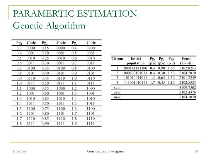 PARAMERTIC ESTIMATION