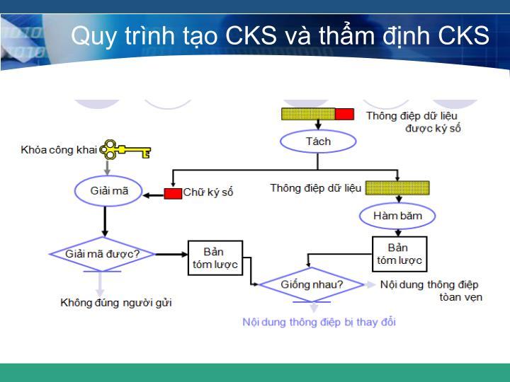 Quy trình tạo CKS và thẩm định CKS