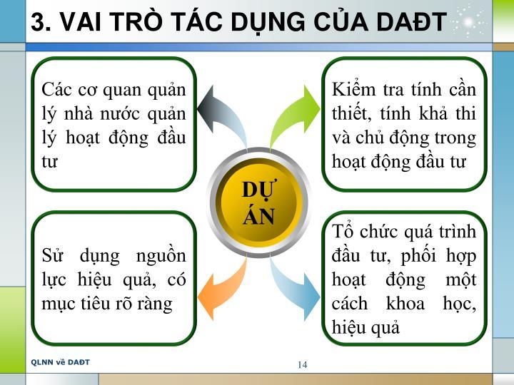 3. VAI TRÒ TÁC DỤNG CỦA DAĐT