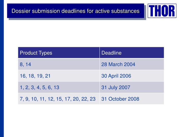 Dossier submission deadlines for active substances