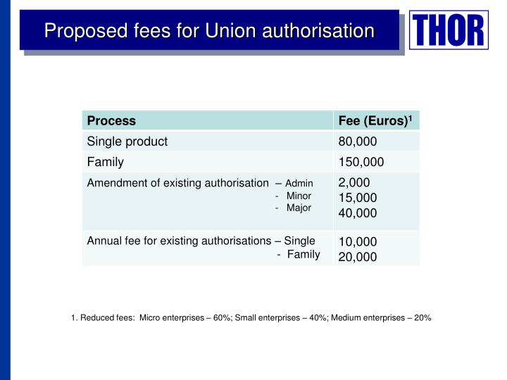 Proposed fees for Union authorisation