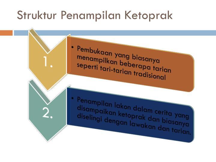 Struktur Penampilan Ketoprak