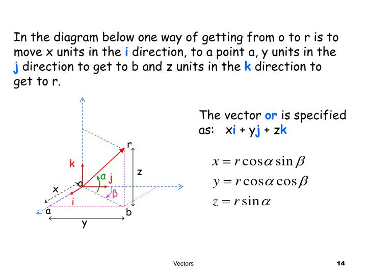 In the diagram below one way of getting from o to r is to move x units in the