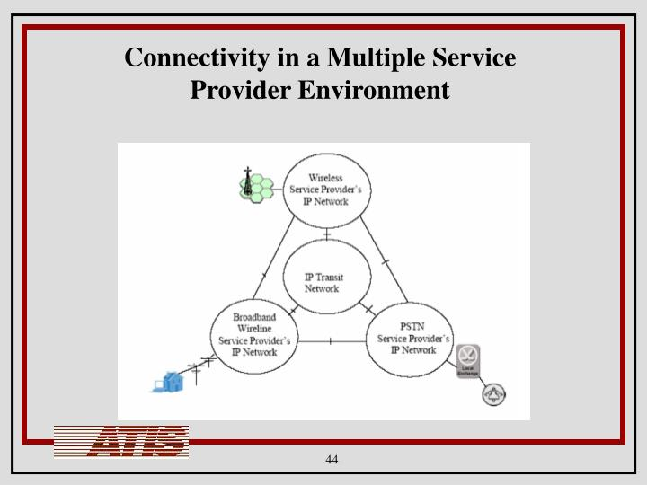 Connectivity in a Multiple Service Provider Environment