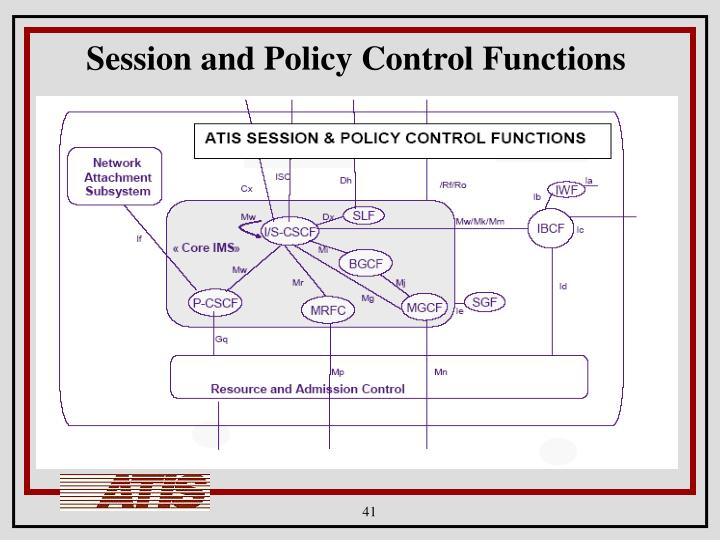 Session and Policy Control Functions