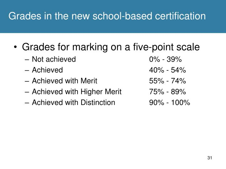 Grades in the new school-based certification