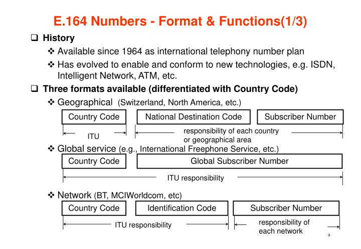 E.164 Numbers - Format & Functions(1/3)