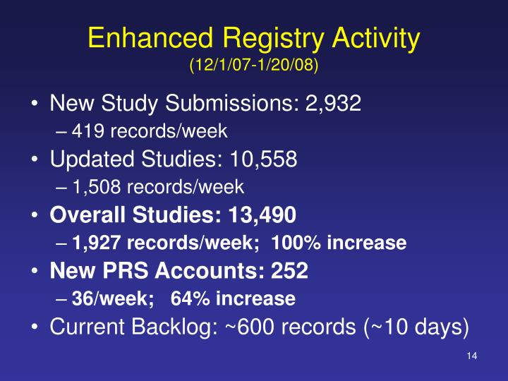 Enhanced Registry Activity