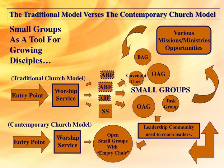 The Traditional Model Verses The Contemporary Church Model