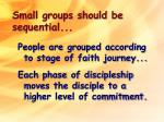 small groups should be sequential