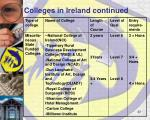 colleges in ireland continued1