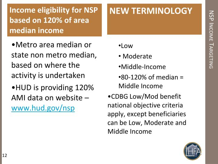 Income eligibility for NSP based on 120% of area median income