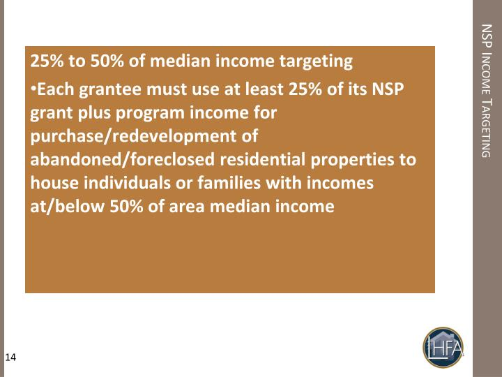 25% to 50% of median income targeting