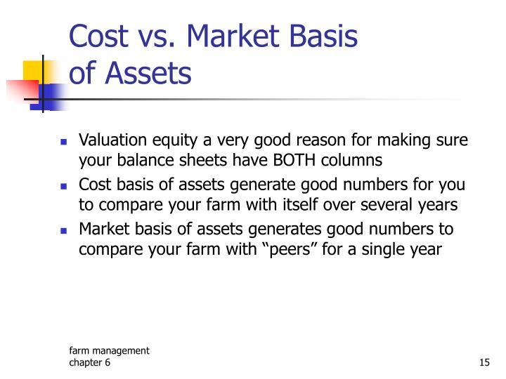 Cost vs. Market Basis