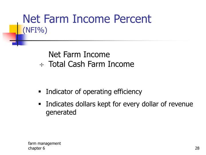 Net Farm Income Percent