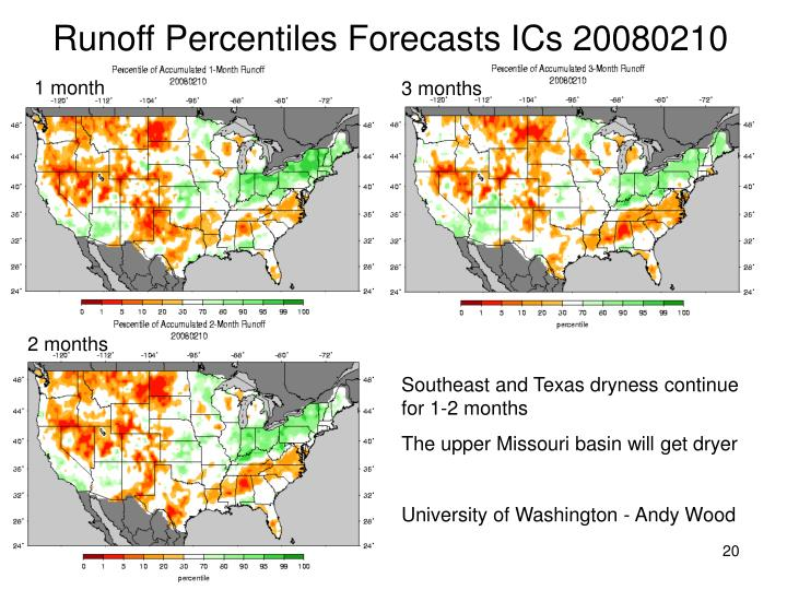 Runoff Percentiles Forecasts ICs 20080210