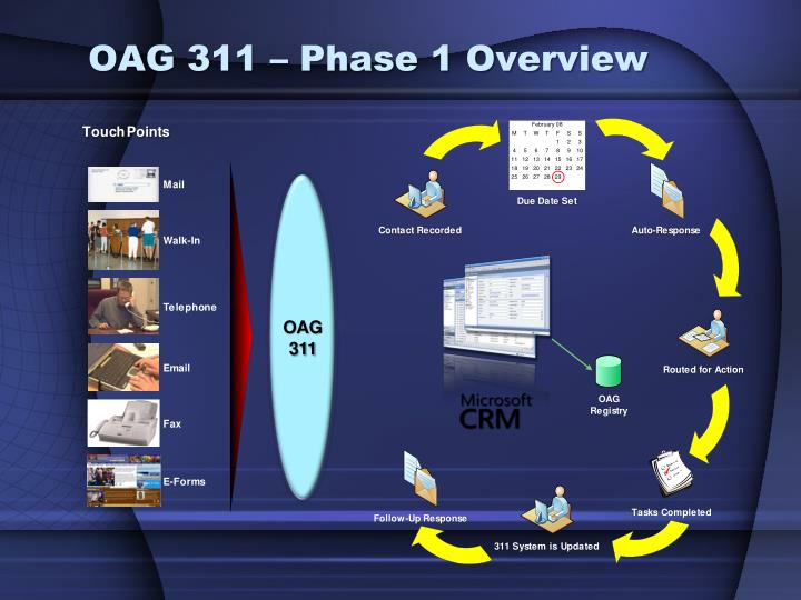OAG 311 – Phase 1 Overview