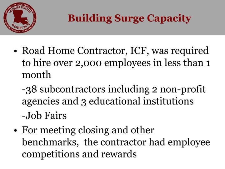 Building Surge Capacity